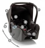 Fotelik samochodowy Bellelli Nana Guri czarny 0-13 kg